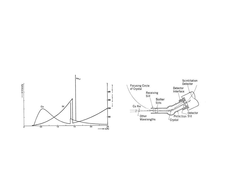 Caratteristiche dei rivelatori Efficienza conteggio –Intensità incidente ~ Intensità rilevata Linearità –Parte dell'intensità persa nella dinamica di conteggio Più è veloce è il conteggio e meno fotoni si perdono Proporzionalità –L'intensità rilevata proporzionale al segnale d'uscita Risoluzione –Capacità di discriminare i fotoni in energia