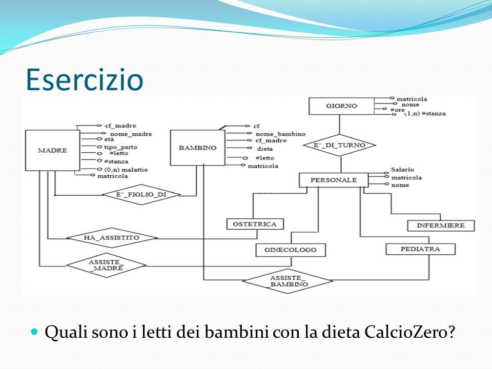 Esercizio Quali sono i letti dei bambini con la dieta CalcioZero?