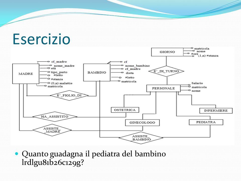 Esercizio Quanto guadagna il pediatra del bambino lrdlgu81b26c129g