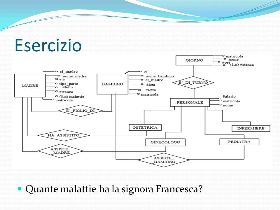 Esercizio Quante malattie ha la signora Francesca?