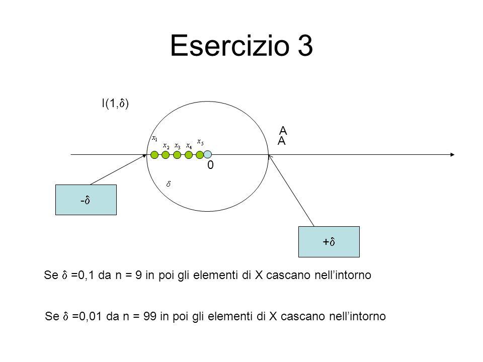 Esercizio 3 0 ++ I(1,  ) A A -- Se  =0,1 da n = 9 in poi gli elementi di X cascano nell'intorno Se  =0,01 da n = 99 in poi gli elementi di X ca