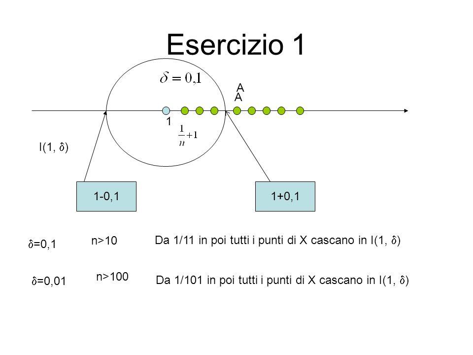 Esercizio 1 1 1+0,1 I(1,  ) A A 1-0,1  =0,1 n>10  =0,01 n>100 Da 1/11 in poi tutti i punti di X cascano in I(1,  ) Da 1/101 in poi tutti i punti d