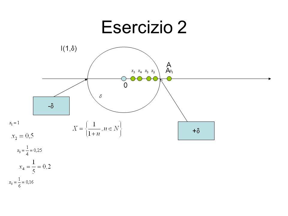 Esercizio 2 0 ++ I(1,  ) A A --