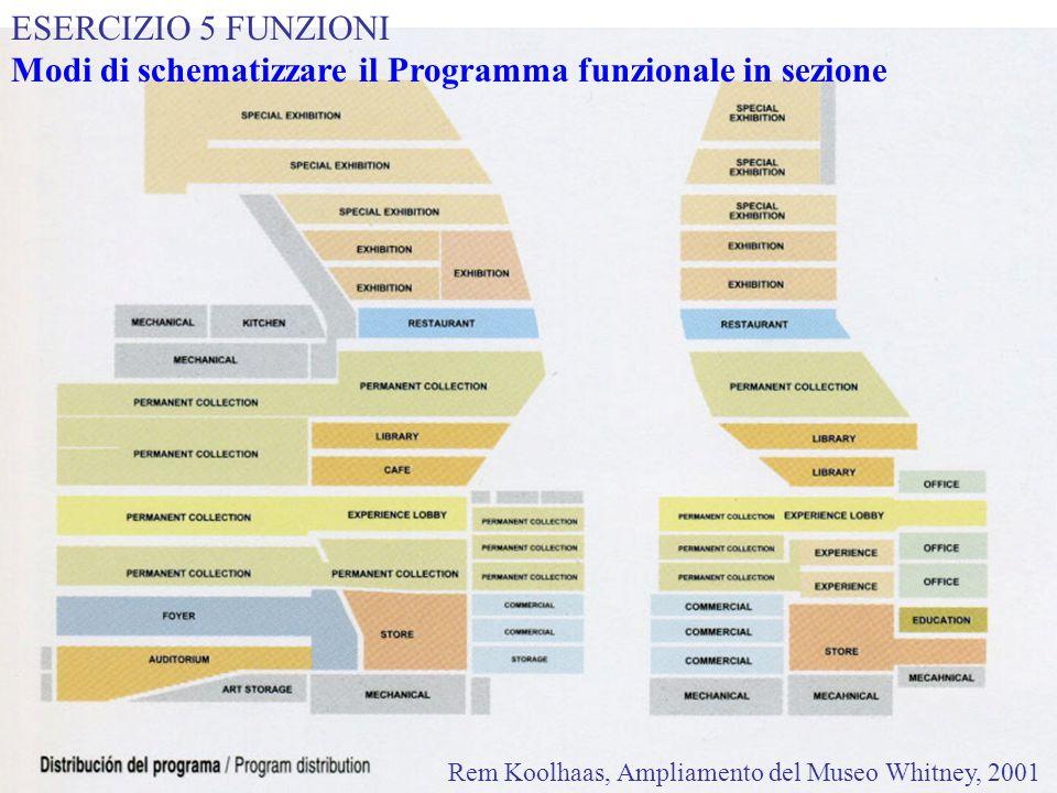 Rem Koolhaas, Ampliamento del Museo Whitney, 2001 ESERCIZIO 5 FUNZIONI Modi di schematizzare il Programma funzionale in sezione
