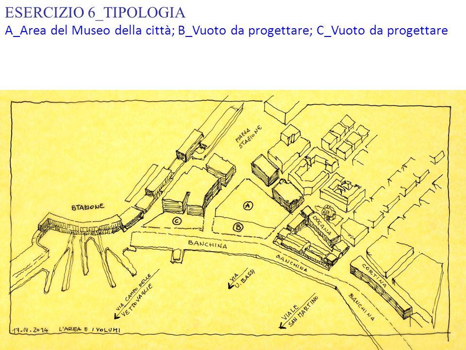 ESERCIZIO 6_TIPOLOGIA A_Area del Museo della città; B_Vuoto da progettare; C_Vuoto da progettare