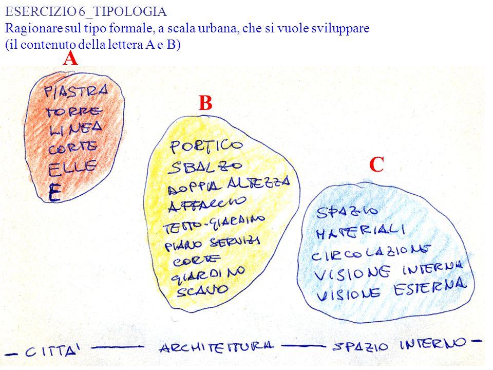 A B C ESERCIZIO 6_TIPOLOGIA Ragionare sul tipo formale, a scala urbana, che si vuole sviluppare (il contenuto della lettera A e B)