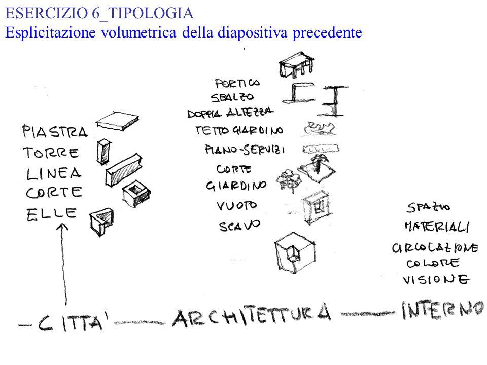 ESERCIZIO 6_TIPOLOGIA Esplicitazione volumetrica della diapositiva precedente