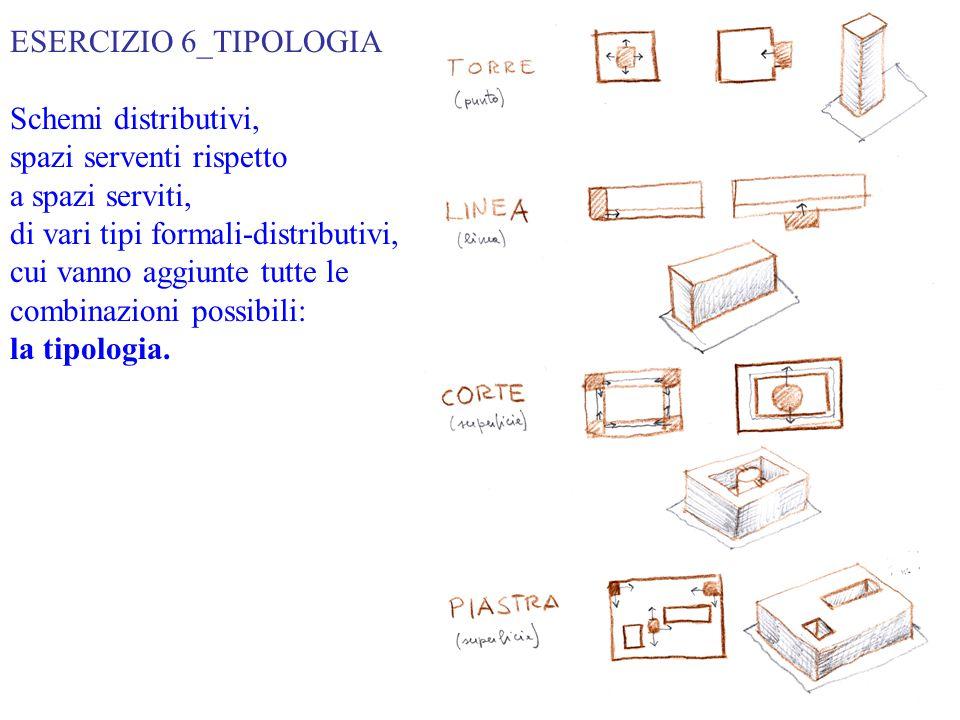 ESERCIZIO 6_TIPOLOGIA Schemi distributivi, spazi serventi rispetto a spazi serviti, di vari tipi formali-distributivi, cui vanno aggiunte tutte le com