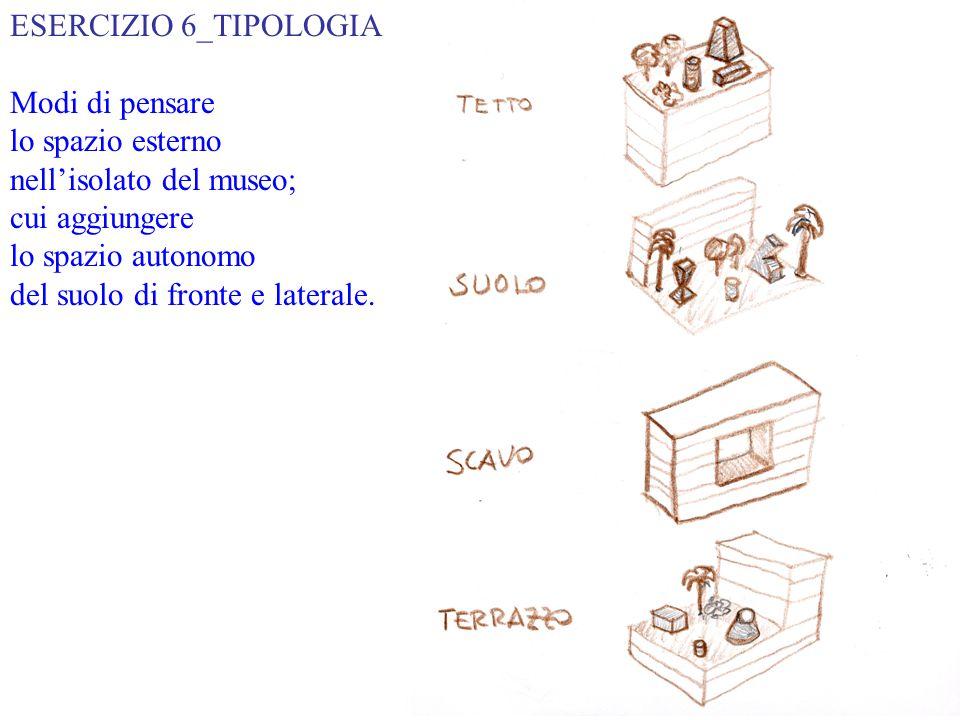 ESERCIZIO 6_TIPOLOGIA Modi di pensare lo spazio esterno nell'isolato del museo; cui aggiungere lo spazio autonomo del suolo di fronte e laterale.