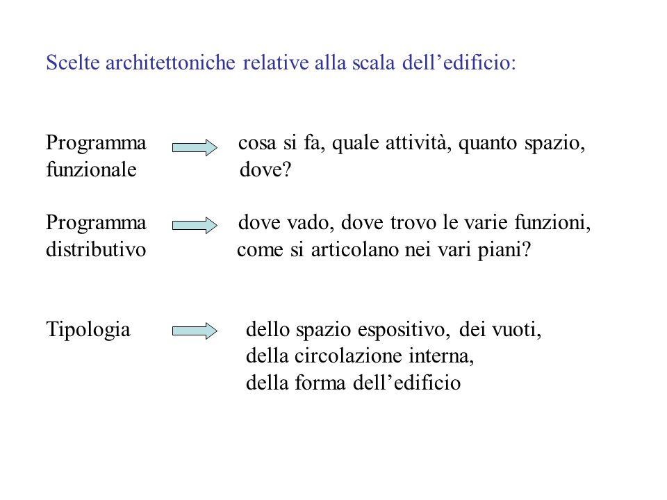 Scelte architettoniche relative alla scala dell'edificio: Programma cosa si fa, quale attività, quanto spazio, funzionale dove? Programma dove vado, d