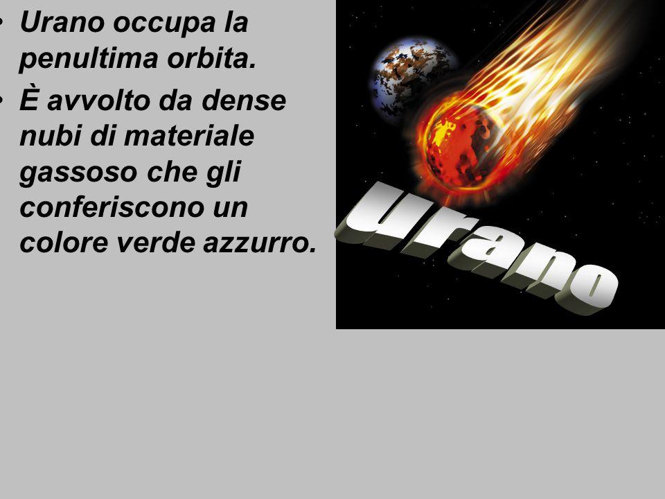 Urano occupa la penultima orbita.