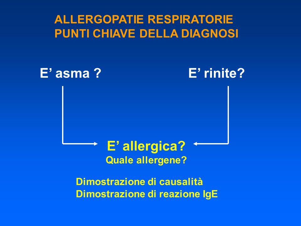 ALLERGOPATIE RESPIRATORIE PUNTI CHIAVE DELLA DIAGNOSI E' asma ?E' rinite? E' allergica? Quale allergene? Dimostrazione di causalità Dimostrazione di r