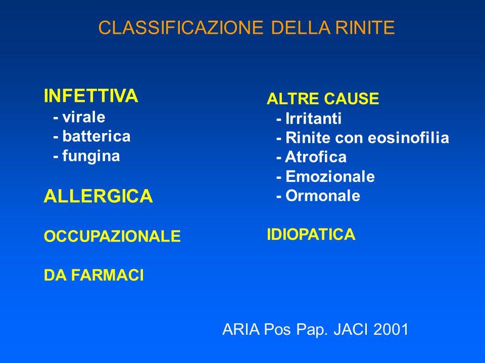CLASSIFICAZIONE DELLA RINITE INFETTIVA - virale - batterica - fungina ALLERGICA OCCUPAZIONALE DA FARMACI ALTRE CAUSE - Irritanti - Rinite con eosinofi