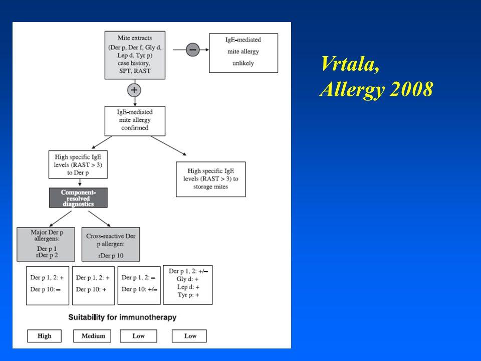 Vrtala, Allergy 2008
