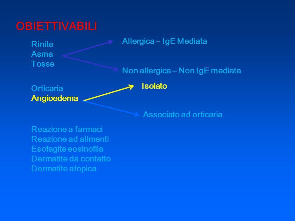 Rinite Asma Tosse Orticaria Angioedema Reazione a farmaci Reazione ad alimenti Esofagite eosinofila Dermatite da contatto Dermatite atopica OBIETTIVAB