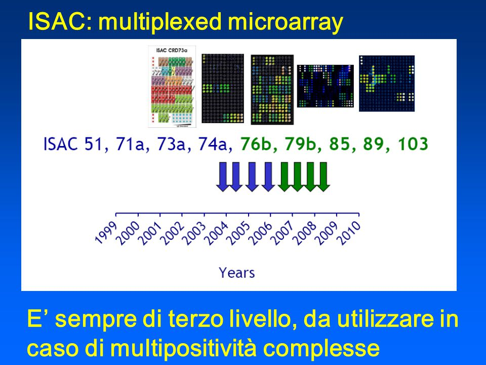 ISAC: multiplexed microarray E' sempre di terzo livello, da utilizzare in caso di multipositività complesse