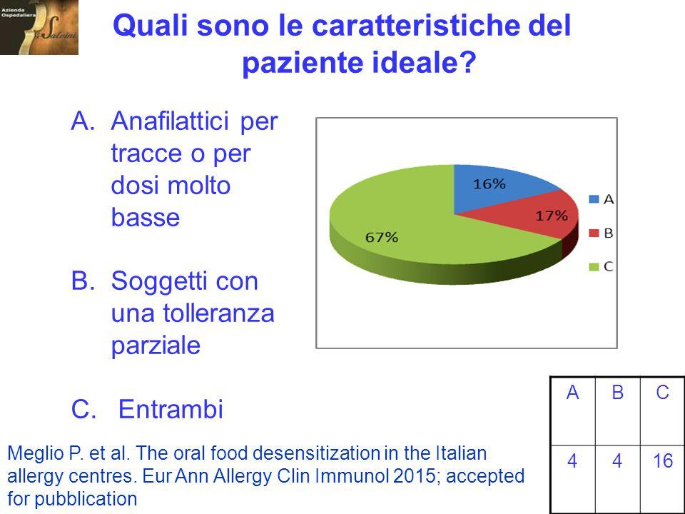 Quali sono le caratteristiche del paziente ideale? A.Anafilattici per tracce o per dosi molto basse B.Soggetti con una tolleranza parziale C. Entrambi