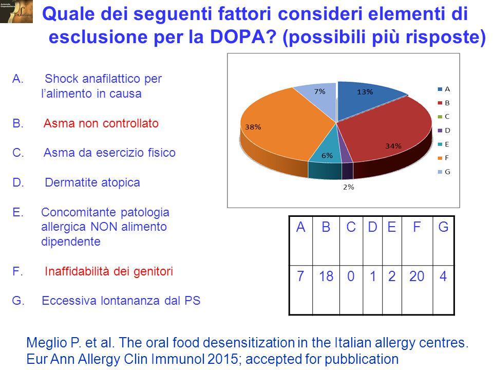 Quale dei seguenti fattori consideri elementi di esclusione per la DOPA? (possibili più risposte) A. Shock anafilattico per l'alimento in causa B. Asm