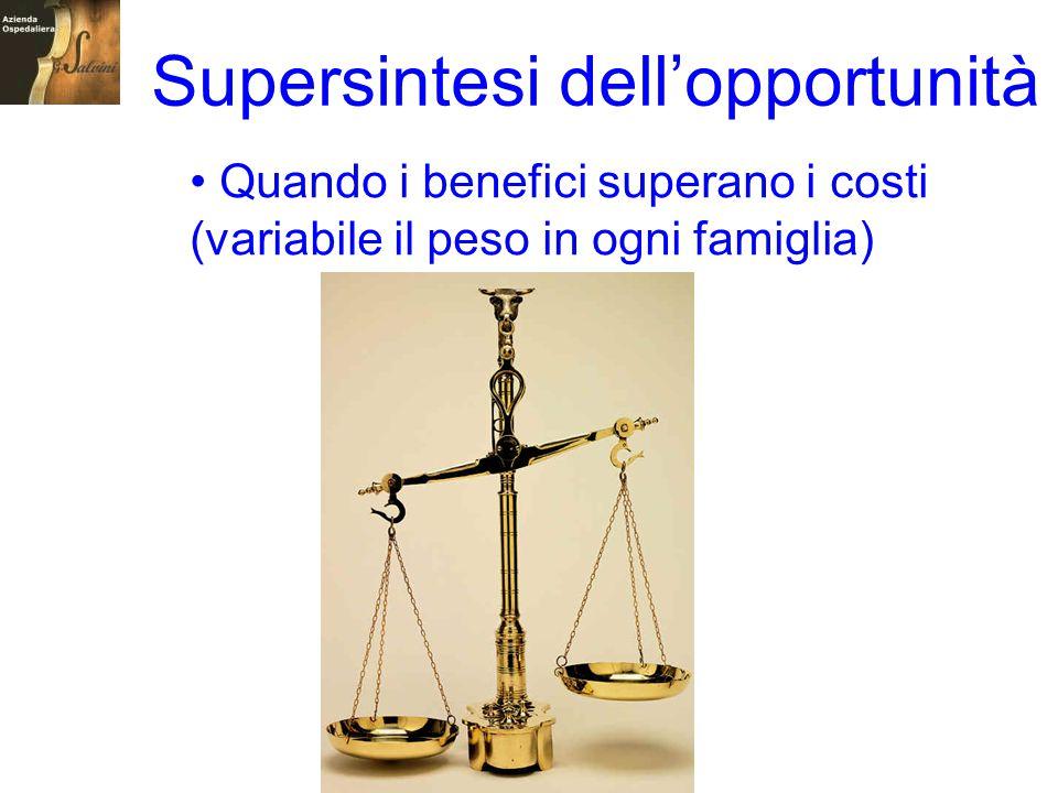 Supersintesi dell'opportunità Quando i benefici superano i costi (variabile il peso in ogni famiglia)
