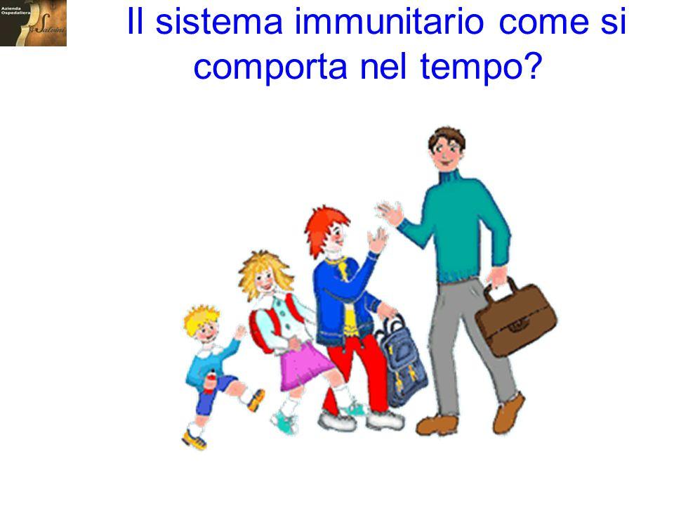 Il sistema immunitario come si comporta nel tempo?