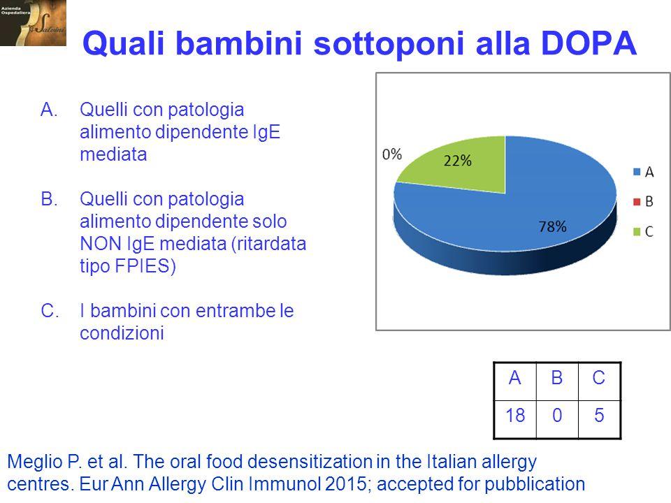 Quali bambini sottoponi alla DOPA A.Quelli con patologia alimento dipendente IgE mediata B.Quelli con patologia alimento dipendente solo NON IgE media