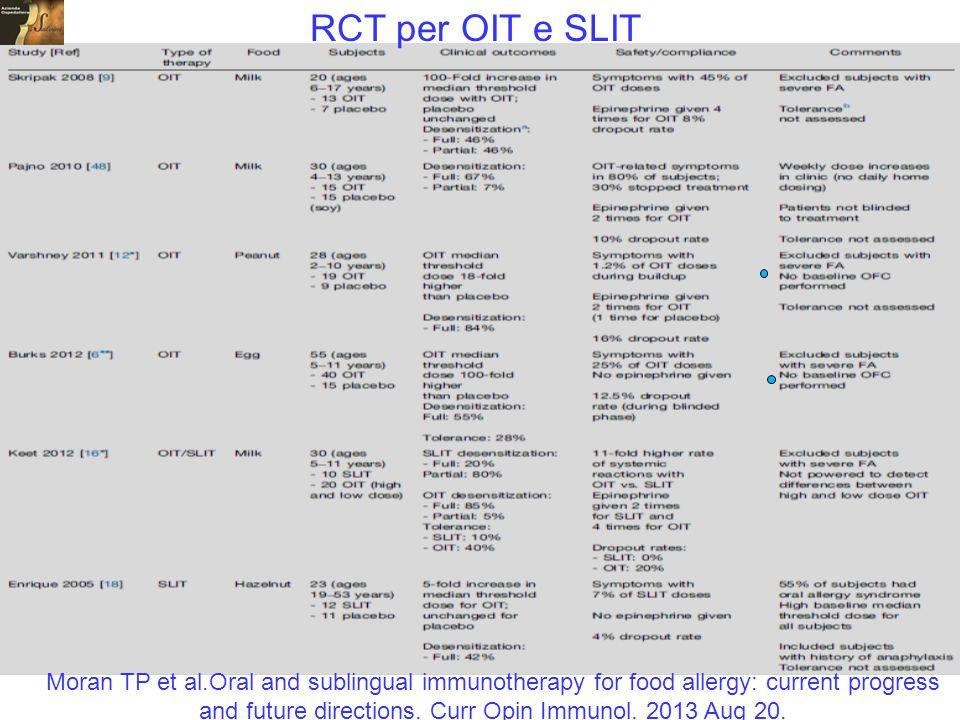 EPIT: pochi eventi avversi nell'APLV Dupont C et al.