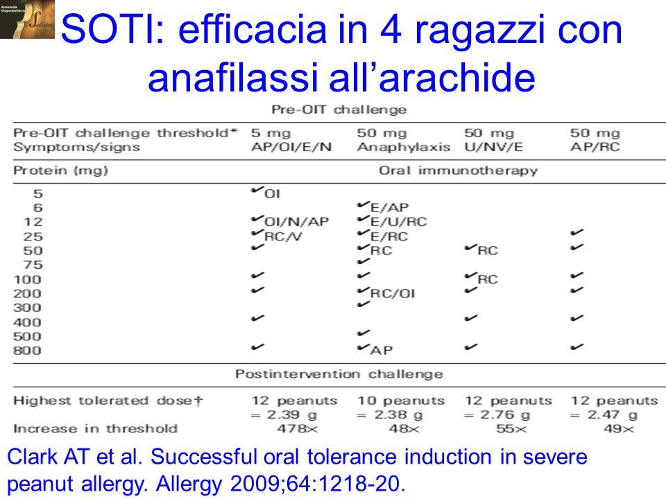 Clark AT et al. Successful oral tolerance induction in severe peanut allergy. Allergy 2009;64:1218-20. SOTI: efficacia in 4 ragazzi con anafilassi all