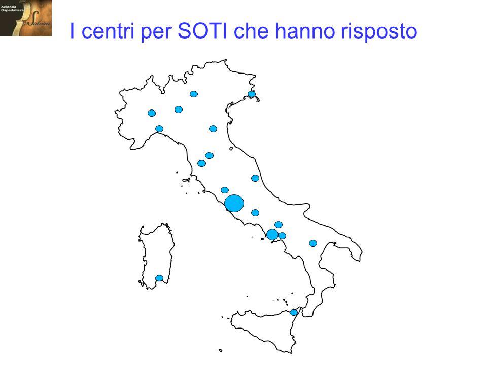 Italia: da che età in poi sottoponi i bambini alla DOPA.