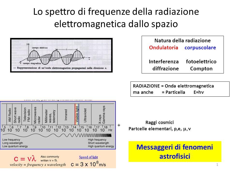 Lo spettro di frequenze della radiazione elettromagnetica dallo spazio RADIAZIONE = Onda elettromagnetica ma anche = Particella E=h Natura della radiazione Ondulatoria corpuscolare Interferenza fotoelettrico diffrazione Compton Raggi cosmici Partcelle elementari, p,e,  + Messaggeri di fenomeni astrofisici 1