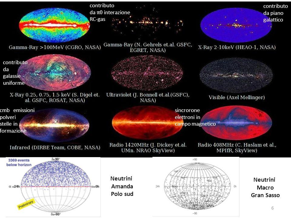 Neutrini Amanda Polo sud Neutrini Macro Gran Sasso sincrorone elettroni in campo magnetico cmb emissioni polveri stelle in formazione contributo da galassie uniforme contributo da piano galattico contributo da  interazione RC-gas 6