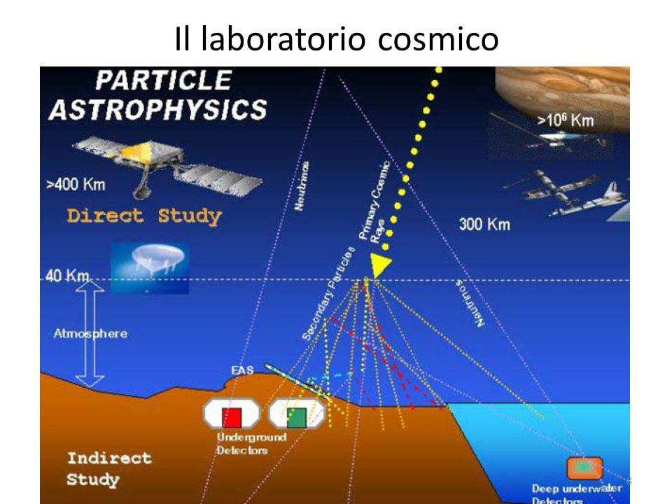 Il laboratorio cosmico 8
