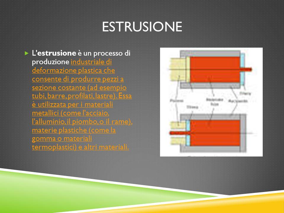 ESTRUSIONE  L'estrusione è un processo di produzione industriale di deformazione plastica che consente di produrre pezzi a sezione costante (ad esemp