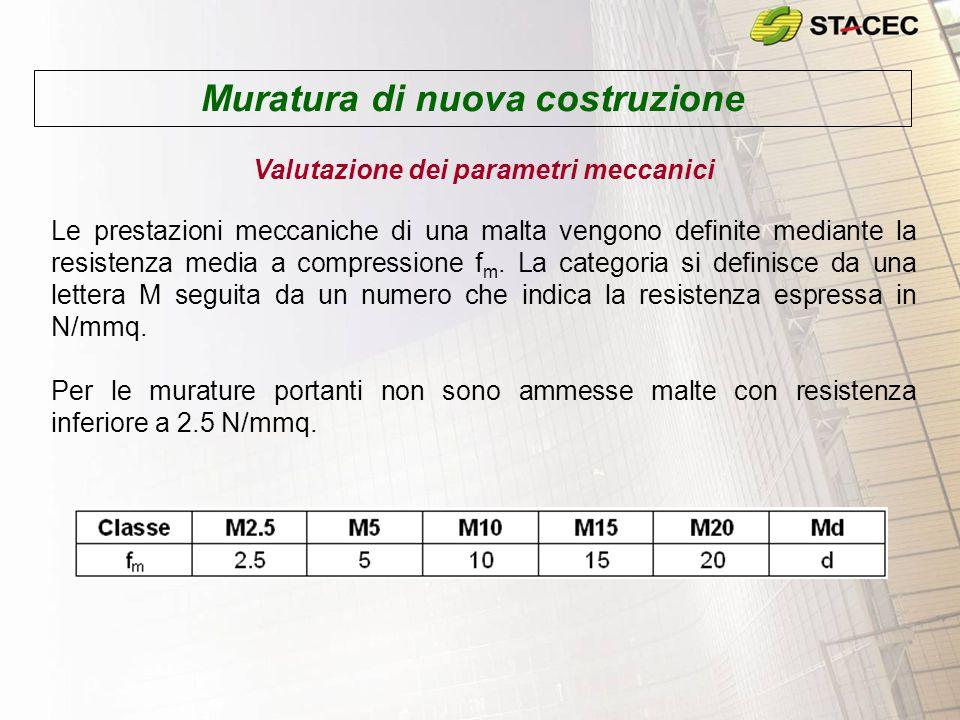 Valutazione dei parametri meccanici Noto f bk e la resistenza della malta f m, è possibile determinare i parametri meccanici della muratura.