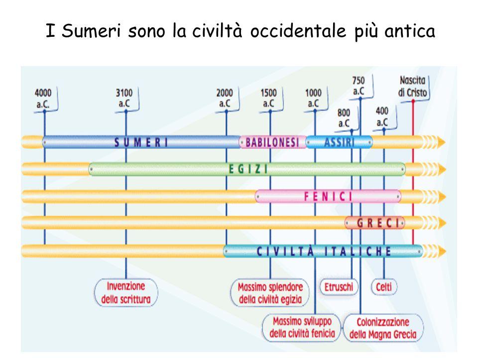 I Sumeri sono la civiltà occidentale più antica