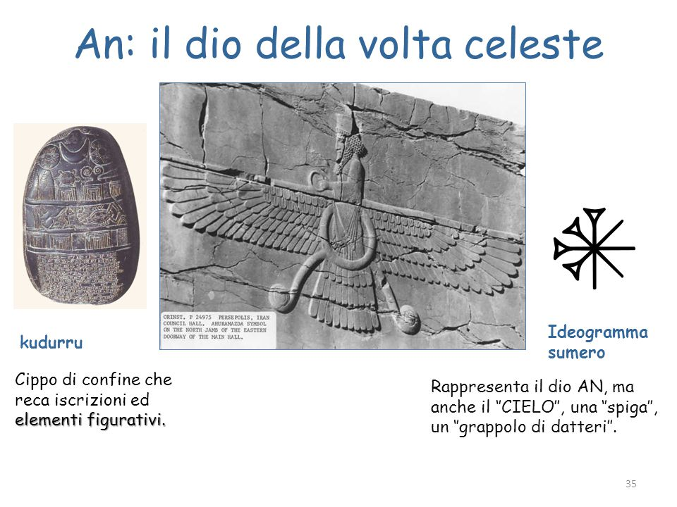 An: il dio della volta celeste 35 kudurru elementi figurativi. Cippo di confine che reca iscrizioni ed elementi figurativi. Ideogramma sumero Rapprese