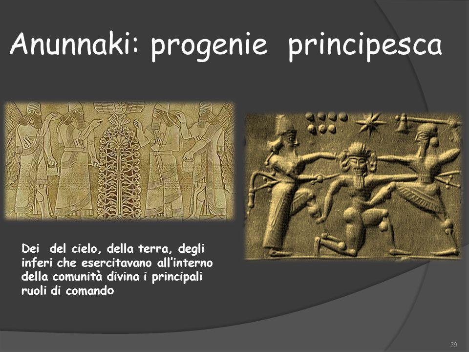 Anunnaki: progenie principesca 39 Dei del cielo, della terra, degli inferi che esercitavano all'interno della comunità divina i principali ruoli di co