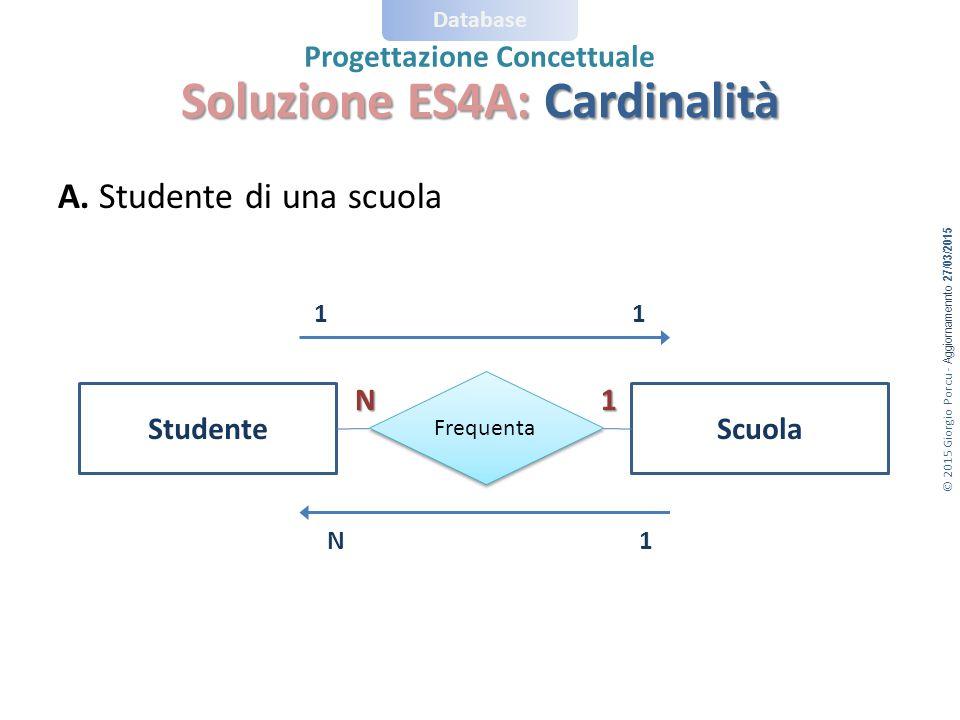 © 2015 Giorgio Porcu - Aggiornamennto 27/03/2015 Database Progettazione Concettuale Soluzione ES4A: Diagramma E-R A.
