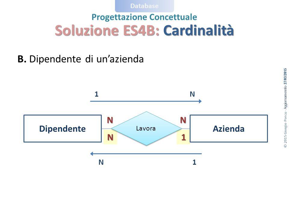 © 2015 Giorgio Porcu - Aggiornamennto 27/03/2015 Database Progettazione Concettuale N1 Soluzione ES4B: Cardinalità B.