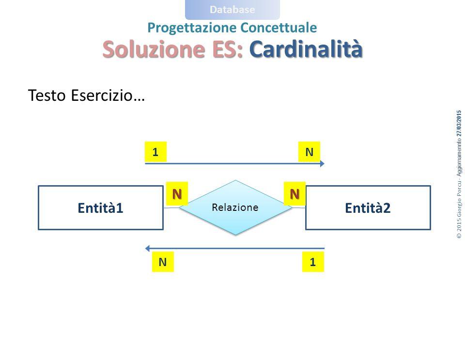 © 2015 Giorgio Porcu - Aggiornamennto 27/03/2015 Database Progettazione Concettuale Soluzione ES: Cardinalità Testo Esercizio… Entità1Entità2 Relazione N1 1N NN