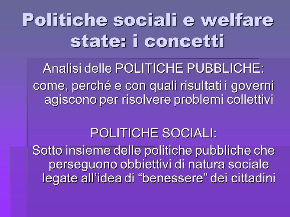 Politiche sociali e welfare state: i concetti Analisi delle POLITICHE PUBBLICHE: come, perché e con quali risultati i governi agiscono per risolvere p
