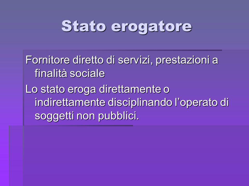 Stato erogatore Fornitore diretto di servizi, prestazioni a finalità sociale Lo stato eroga direttamente o indirettamente disciplinando l'operato di s