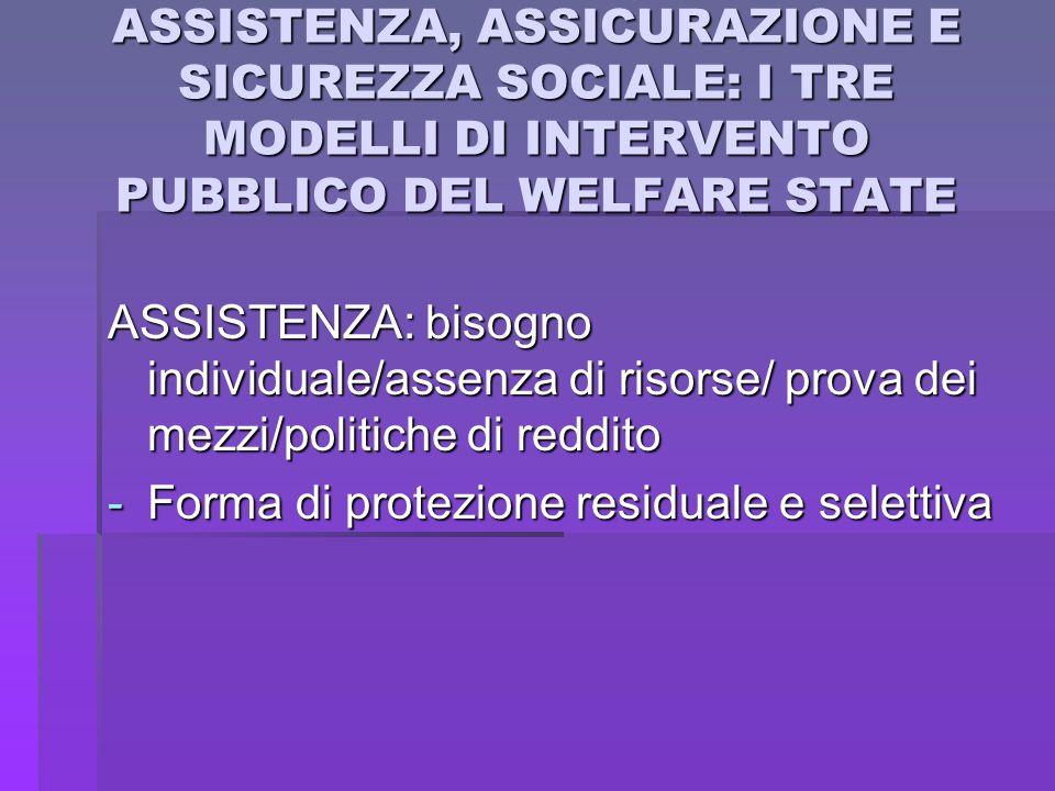 ASSISTENZA, ASSICURAZIONE E SICUREZZA SOCIALE: I TRE MODELLI DI INTERVENTO PUBBLICO DEL WELFARE STATE ASSISTENZA: bisogno individuale/assenza di risor