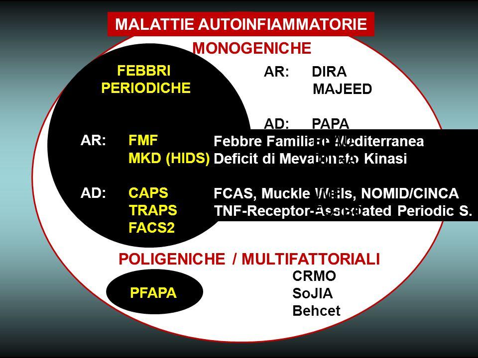 MALATTIE AUTOINFIAMMATORIE MONOGENICHE Febbre Familiare Mediterranea Deficit di Mevalonato Kinasi FCAS, Muckle Wells, NOMID/CINCA TNF-Receptor-Associated Periodic S.