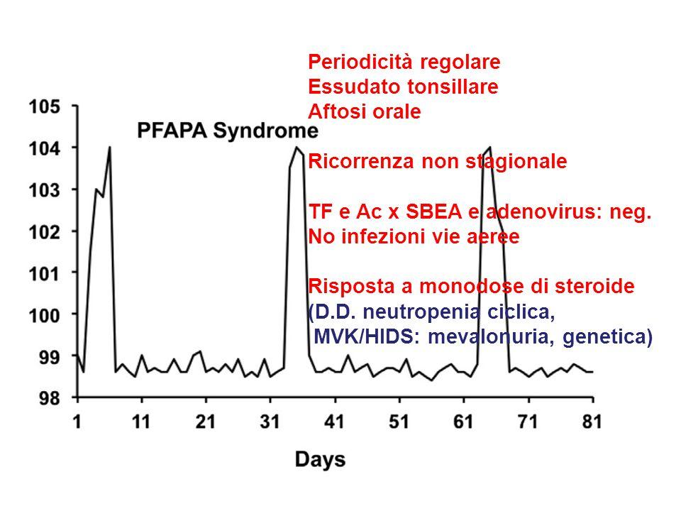 Periodicità regolare Essudato tonsillare Aftosi orale Ricorrenza non stagionale TF e Ac x SBEA e adenovirus: neg.