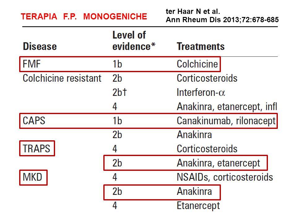 ter Haar N et al. Ann Rheum Dis 2013;72:678-685 TERAPIA F.P. MONOGENICHE