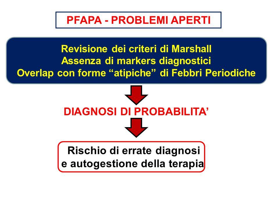 Revisione dei criteri di Marshall Assenza di markers diagnostici Overlap con forme atipiche di Febbri Periodiche DIAGNOSI DI PROBABILITA' Rischio di errate diagnosi e autogestione della terapia PFAPA - PROBLEMI APERTI