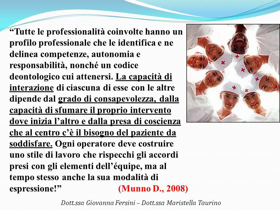 """""""Tutte le professionalità coinvolte hanno un profilo professionale che le identifica e ne delinea competenze, autonomia e responsabilità, nonché un co"""