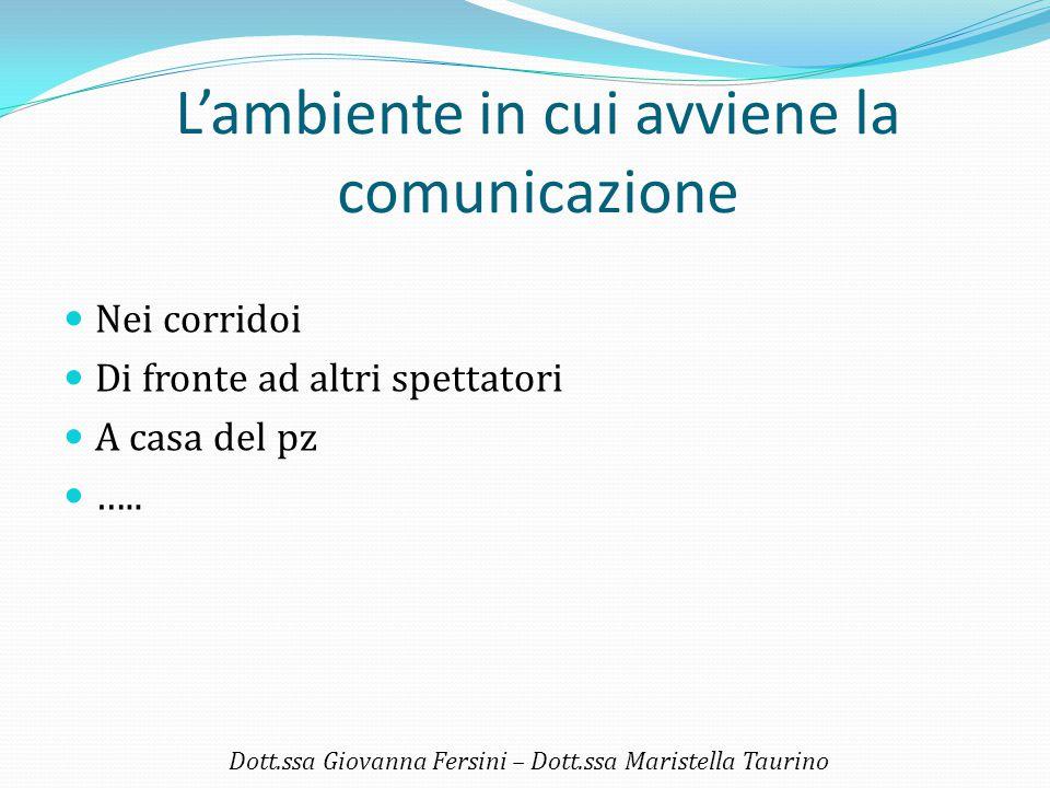 L'ambiente in cui avviene la comunicazione Nei corridoi Di fronte ad altri spettatori A casa del pz ….. Dott.ssa Giovanna Fersini – Dott.ssa Maristell