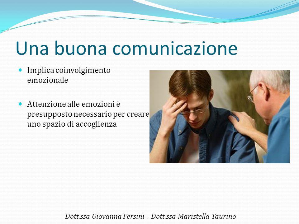 Una buona comunicazione Implica coinvolgimento emozionale Attenzione alle emozioni è presupposto necessario per creare uno spazio di accoglienza Dott.