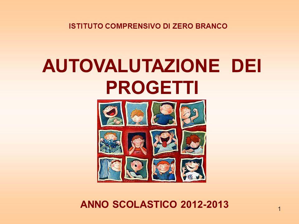 1 ISTITUTO COMPRENSIVO DI ZERO BRANCO AUTOVALUTAZIONE DEI PROGETTI ANNO SCOLASTICO 2012-2013